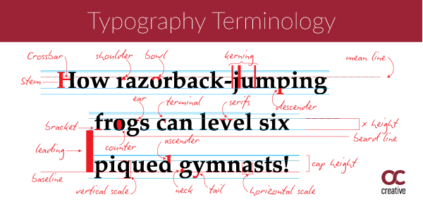 Tip-Top Typography: Our Four Favorite Infographics